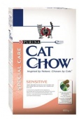Cat Chow Special Care Sensitive Кэт Чау Сенсетив
